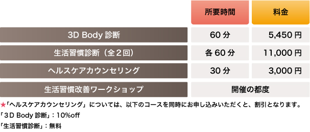 %e3%83%92%e3%82%99%e3%82%b7%e3%82%99%e3%82%bf%e3%83%bc%e6%96%99%e9%87%91